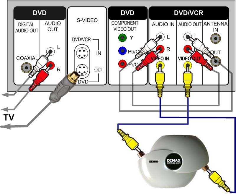 grex f a q rh xdimax com Magnavox DVD VCR Recorder Magnavox MWD2205 DVD VCR Player