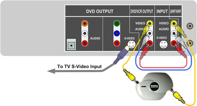 magnavox dvd vcr wiring diagram wiring diagram rh w25 lottehaakt nl
